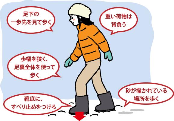 雪道で転ばない5つのコツ