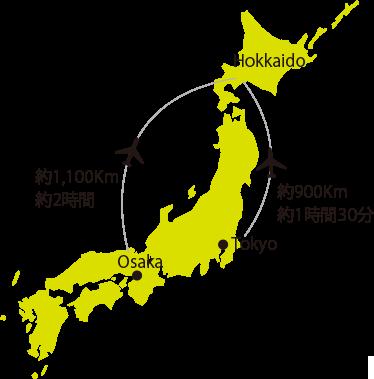 北海道までの時間と距離