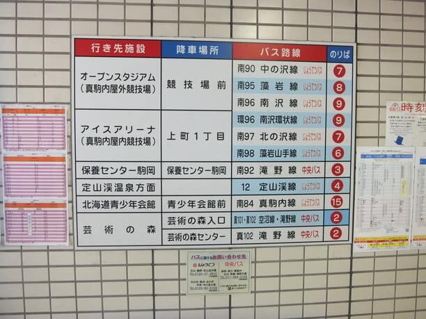 バス路線表