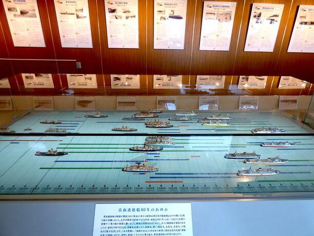 函館市青函連絡船記念館