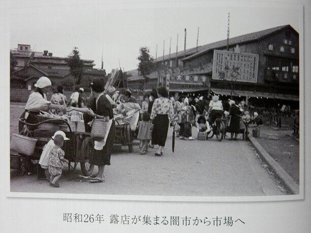 市場の歴史