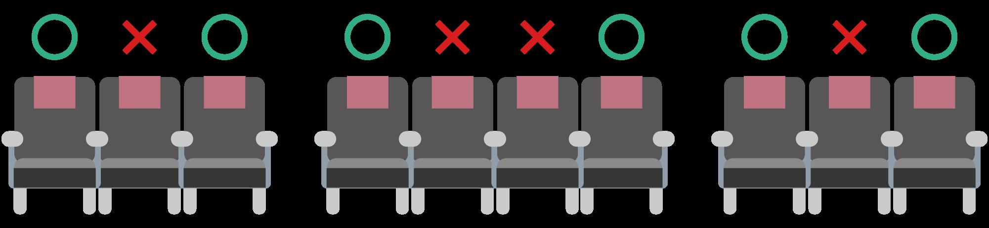 座席指定777