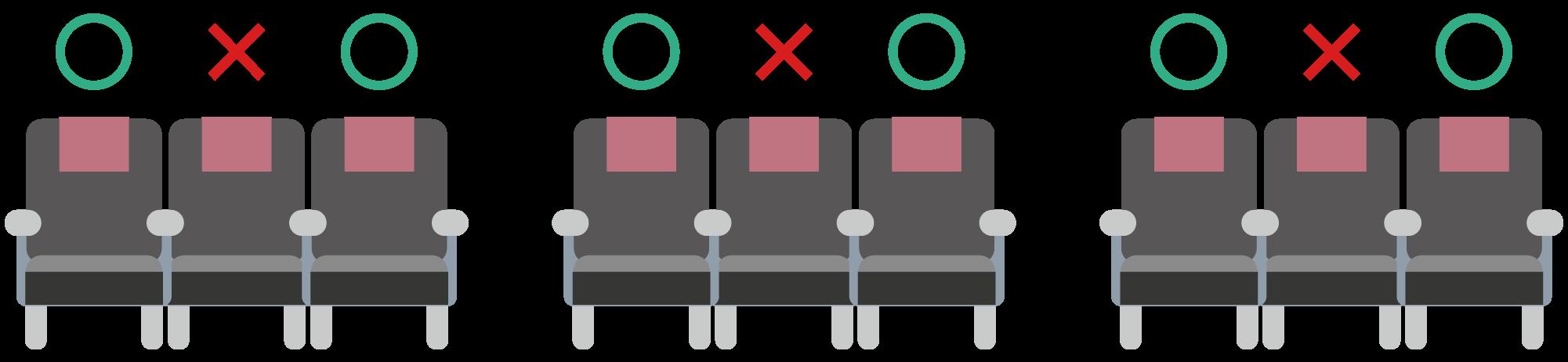 座席指定787