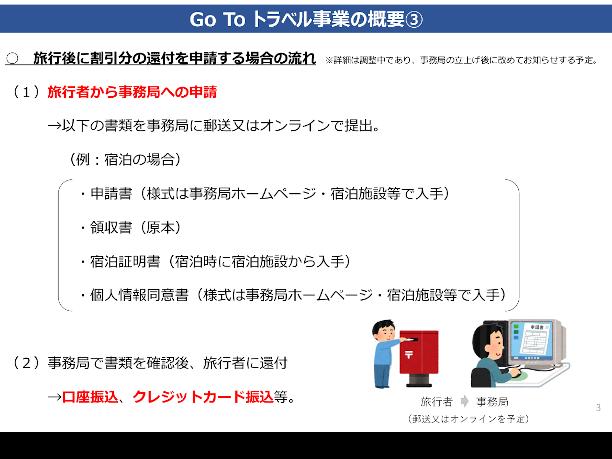 Go To トラベルキャンペーン沖縄旅行