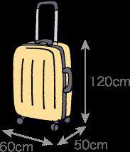 JALに無料で預入できる荷物の大きさ