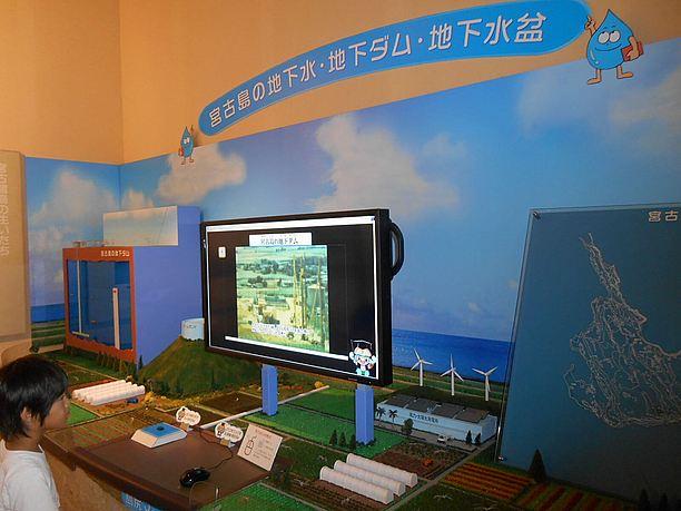 宮古島の地下水・地下ダム・地下水盆のコーナー