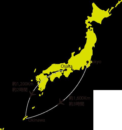 沖縄までの距離と時間