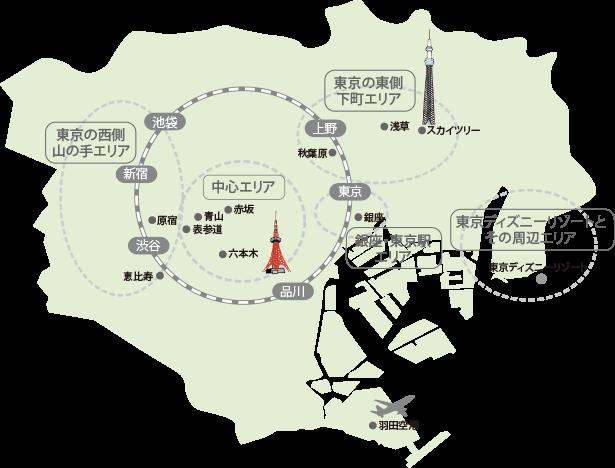 東京のエリア区分